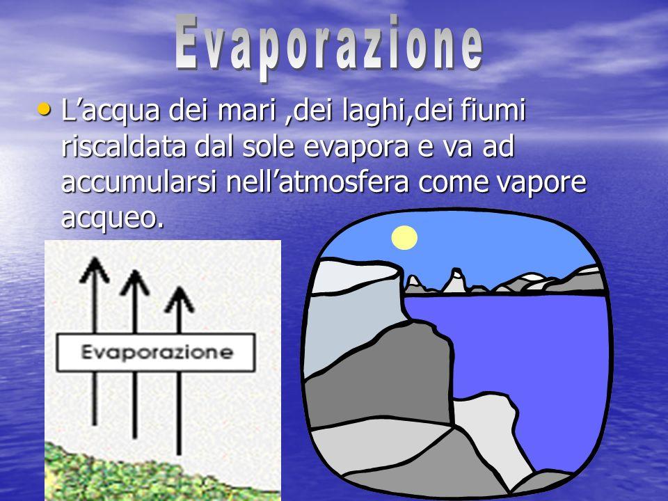 Evaporazione L'acqua dei mari ,dei laghi,dei fiumi riscaldata dal sole evapora e va ad accumularsi nell'atmosfera come vapore acqueo.
