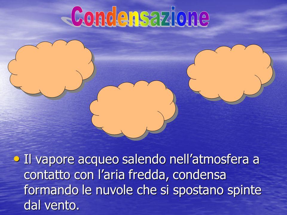 Condensazione Il vapore acqueo salendo nell'atmosfera a contatto con l'aria fredda, condensa formando le nuvole che si spostano spinte dal vento.