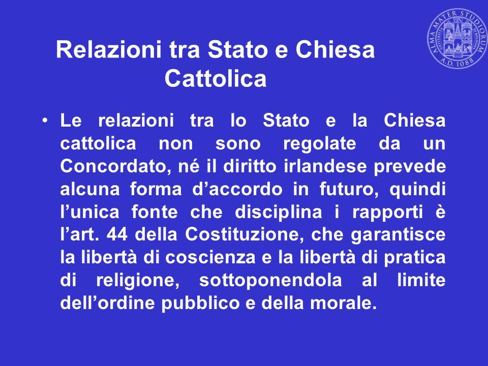 Relazioni tra Stato e Chiesa Cattolica