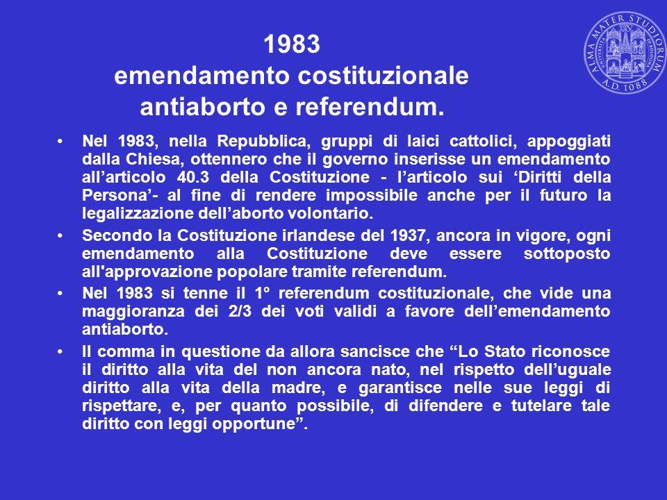 1983 emendamento costituzionale antiaborto e referendum.