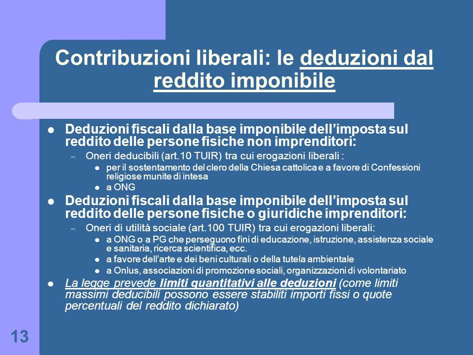 Contribuzioni liberali: le deduzioni dal reddito imponibile
