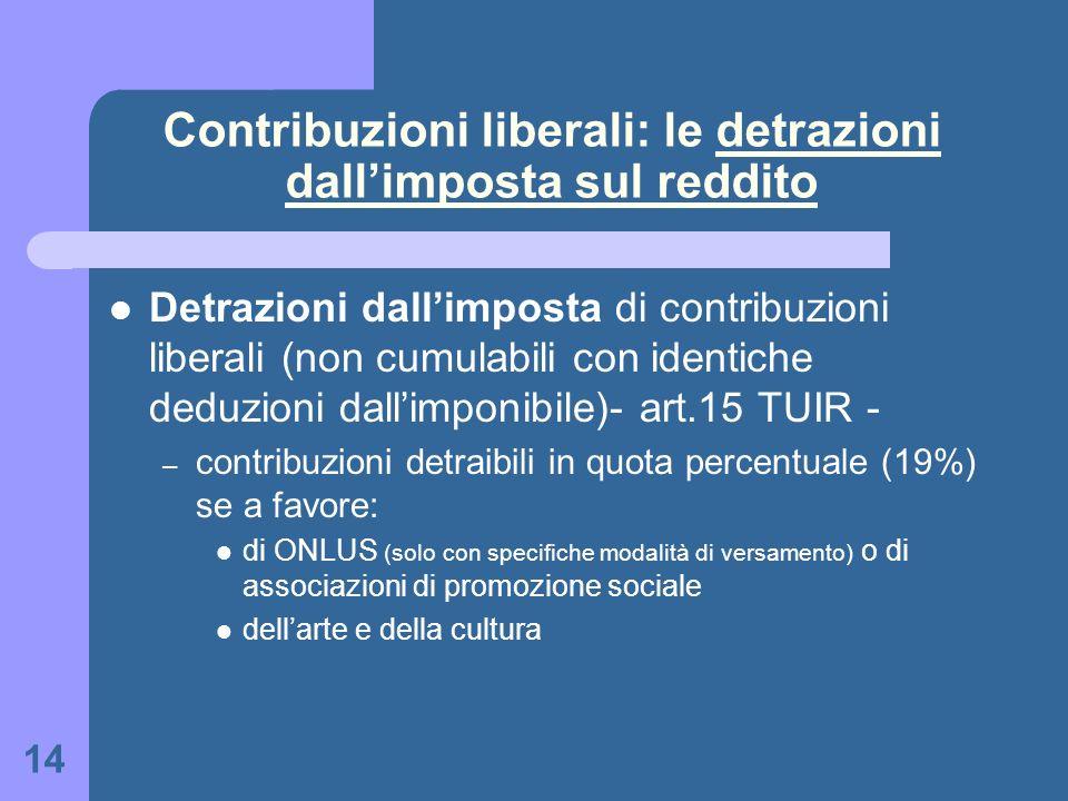 Contribuzioni liberali: le detrazioni dall'imposta sul reddito