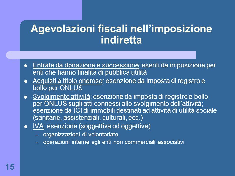 Agevolazioni fiscali nell'imposizione indiretta