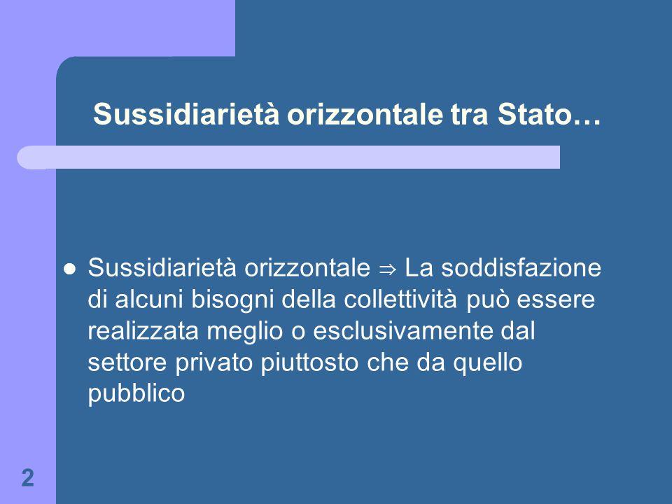 Sussidiarietà orizzontale tra Stato…