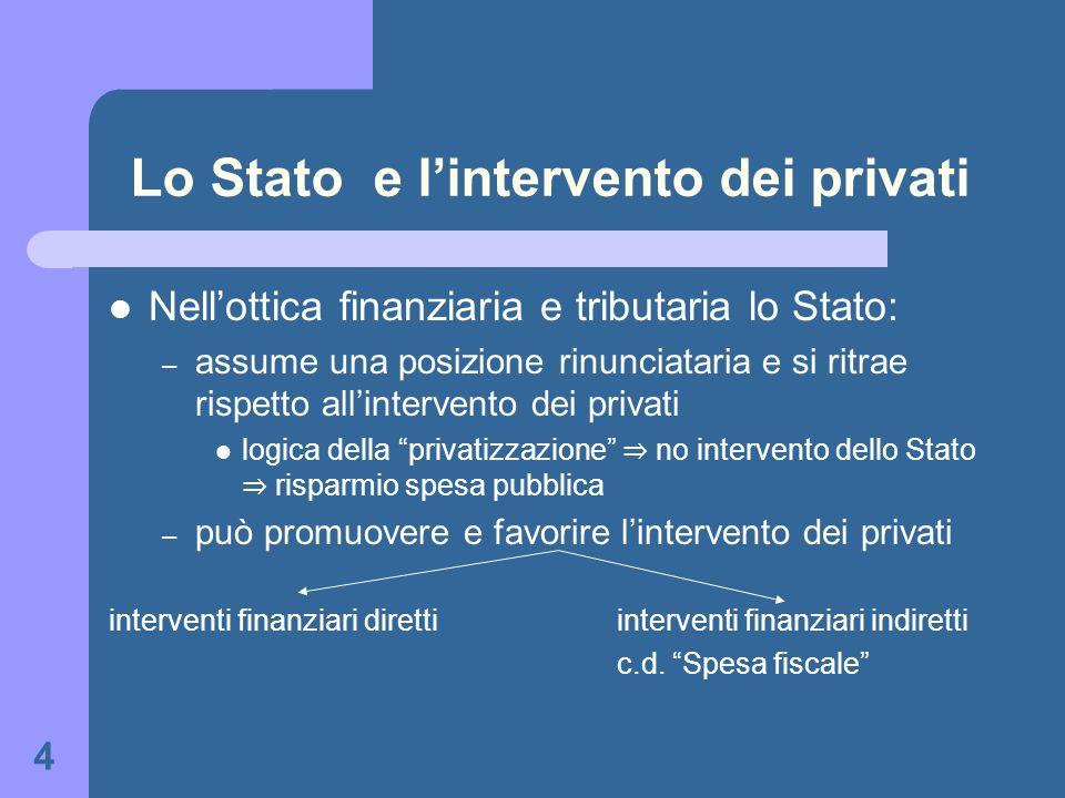 Lo Stato e l'intervento dei privati