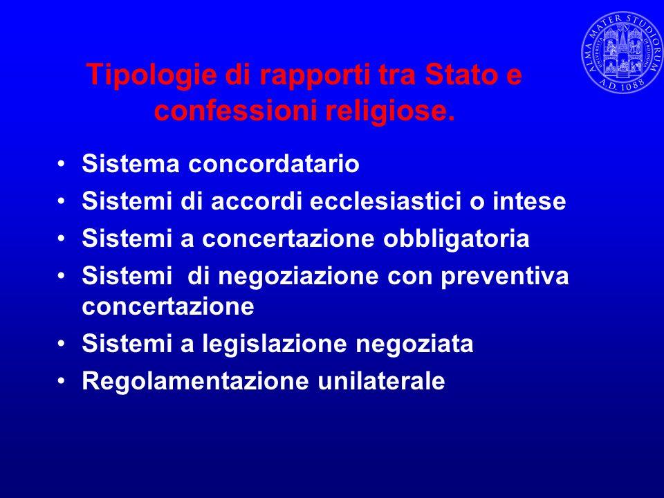Tipologie di rapporti tra Stato e confessioni religiose.