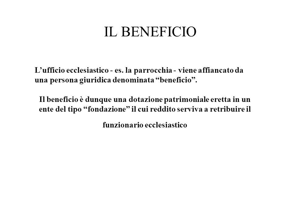 IL BENEFICIO L'ufficio ecclesiastico - es. la parrocchia - viene affiancato da una persona giuridica denominata beneficio .