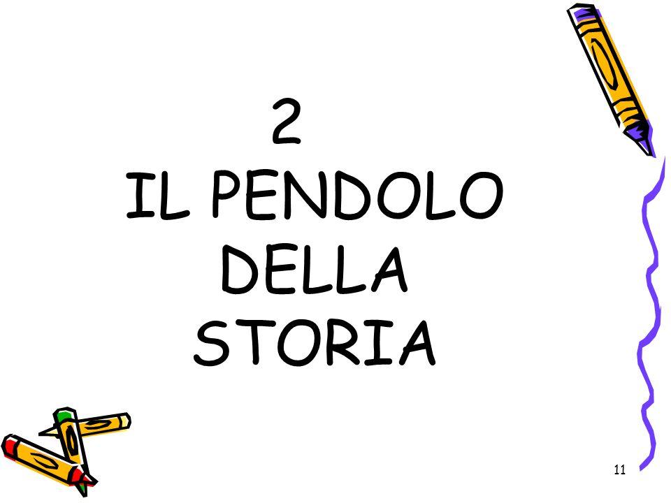 2 IL PENDOLO DELLA STORIA