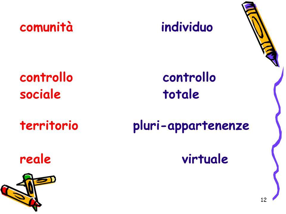 comunità individuo controllo controllo. sociale totale. territorio pluri-appartenenze.