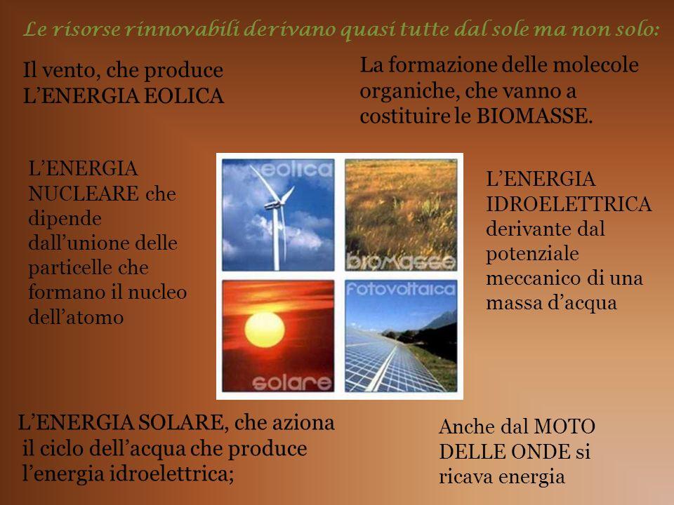 Il vento, che produce L'ENERGIA EOLICA