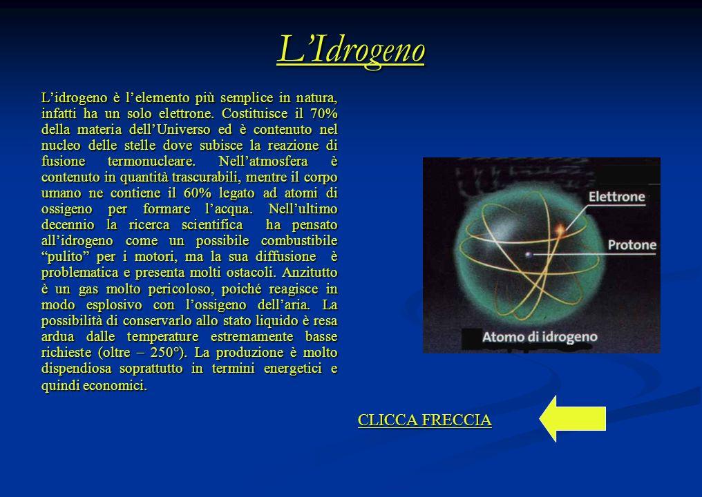 L'Idrogeno CLICCA FRECCIA