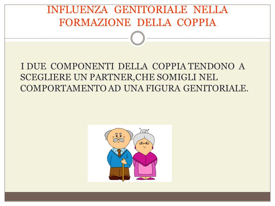 INFLUENZA GENITORIALE NELLA FORMAZIONE DELLA COPPIA