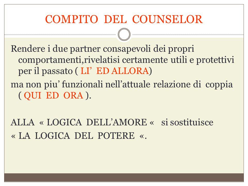 COMPITO DEL COUNSELOR