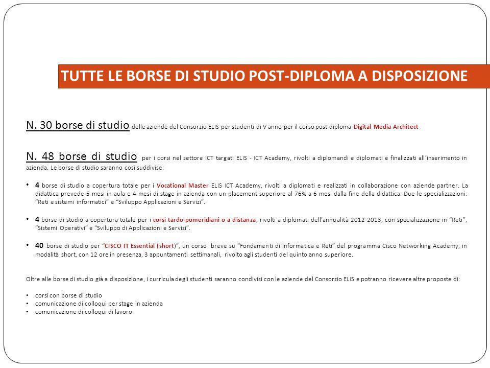 TUTTE LE BORSE DI STUDIO POST-DIPLOMA A DISPOSIZIONE