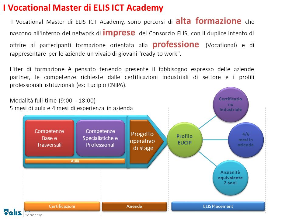 I Vocational Master di ELIS ICT Academy
