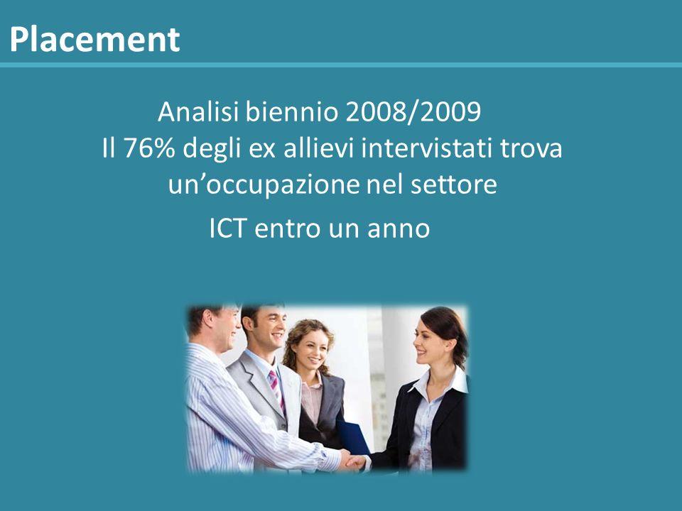 Placement Analisi biennio 2008/2009 Il 76% degli ex allievi intervistati trova un'occupazione nel settore.