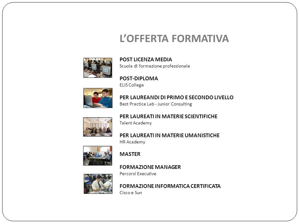 L'OFFERTA FORMATIVA POST LICENZA MEDIA POST-DIPLOMA
