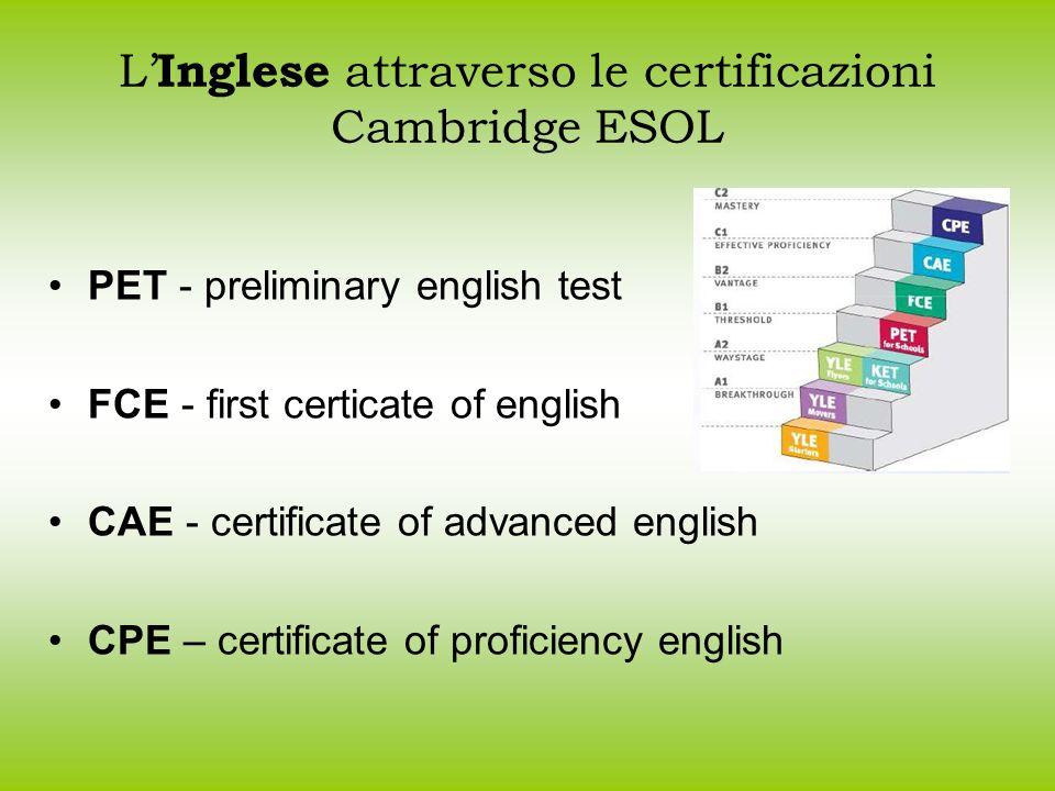 L'Inglese attraverso le certificazioni Cambridge ESOL