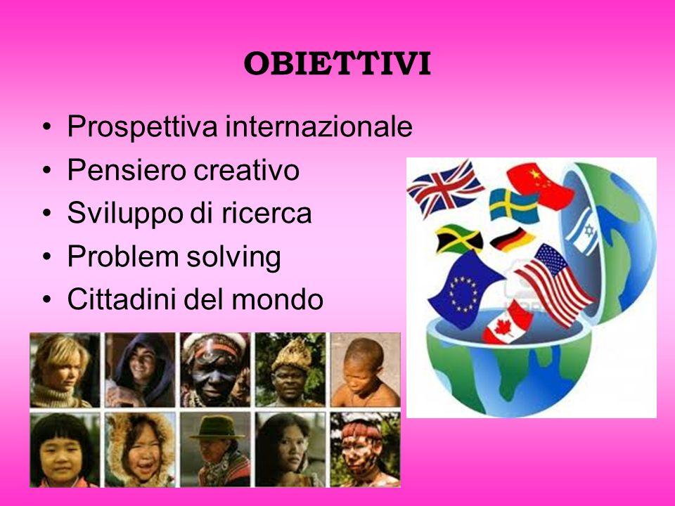OBIETTIVI Prospettiva internazionale Pensiero creativo