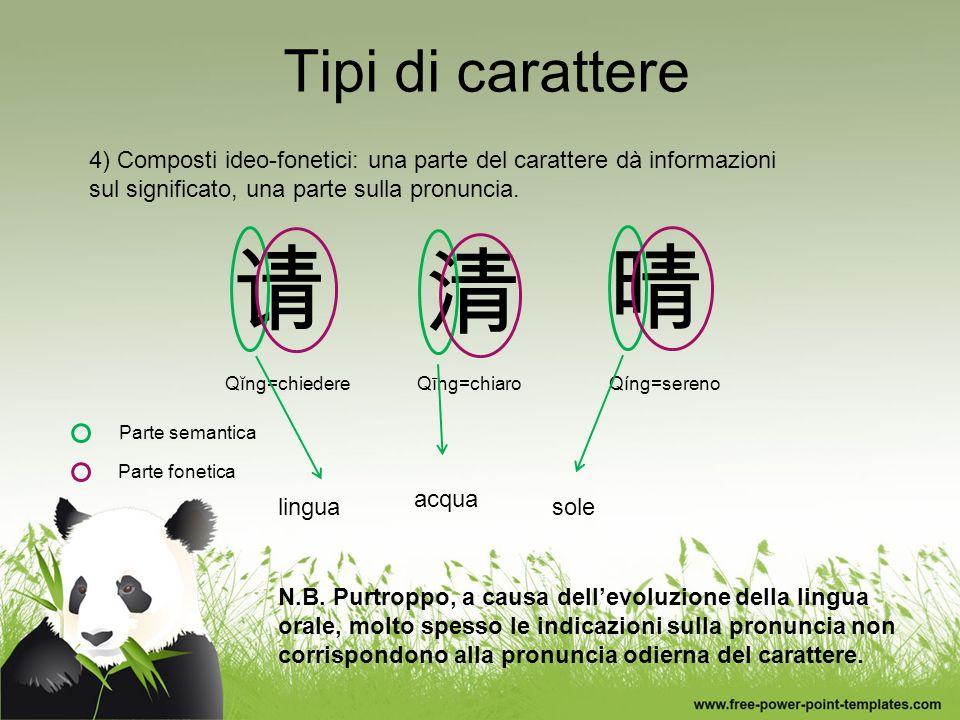 Tipi di carattere 4) Composti ideo-fonetici: una parte del carattere dà informazioni sul significato, una parte sulla pronuncia.