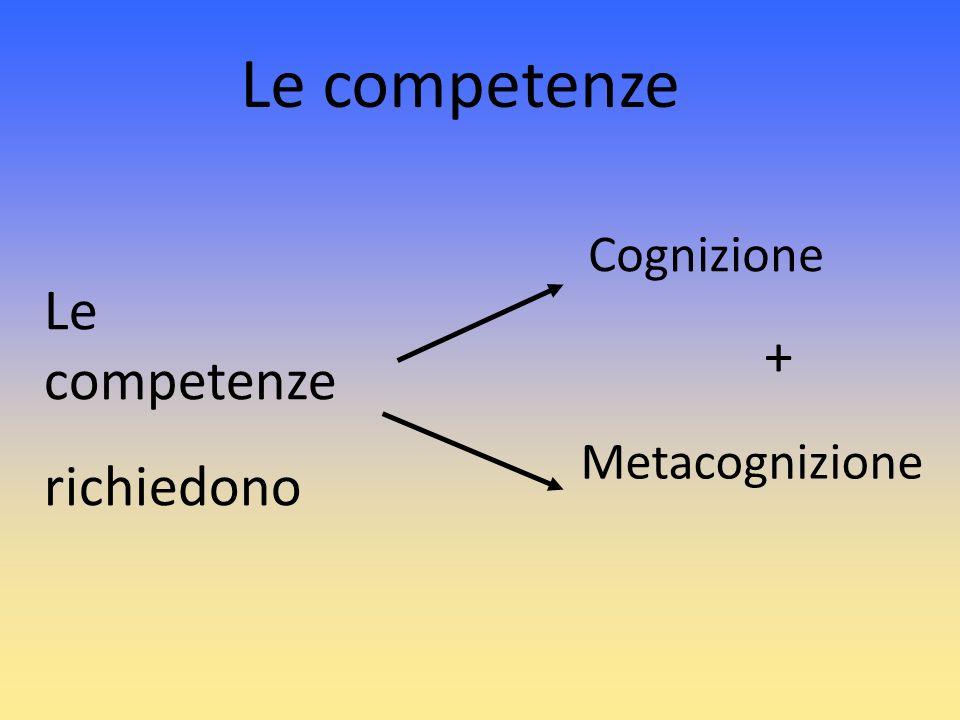 Le competenze Cognizione Le competenze richiedono + Metacognizione