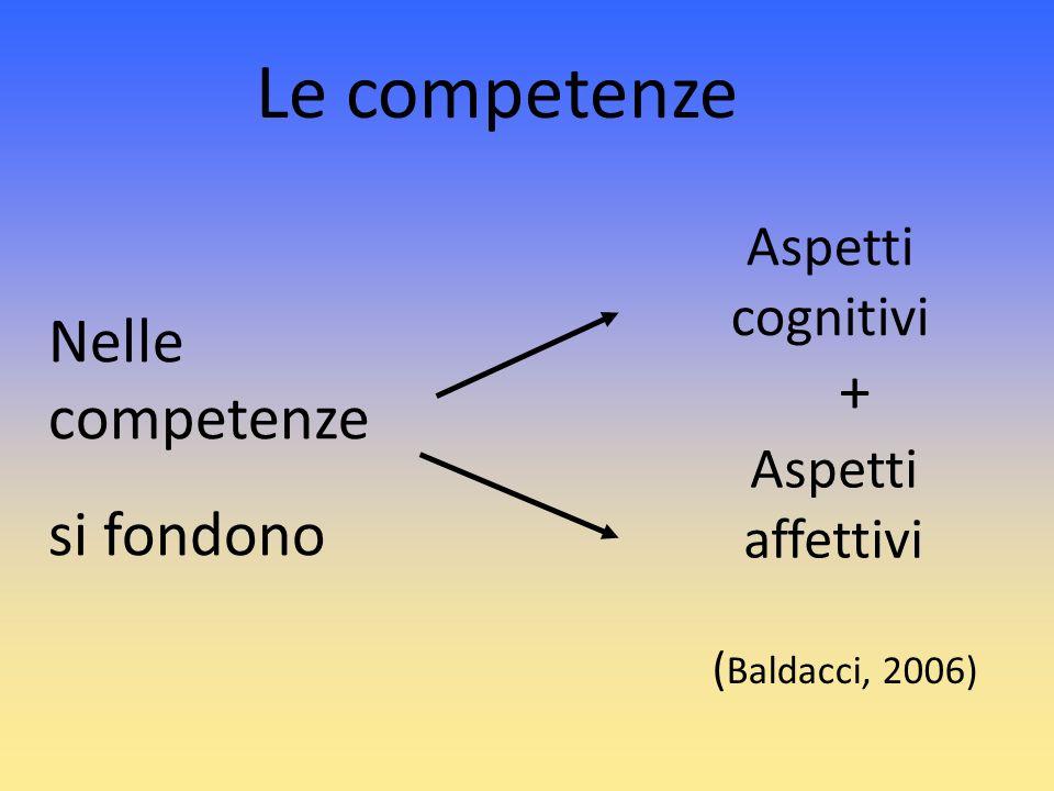 Le competenze Nelle competenze + si fondono Aspetti cognitivi