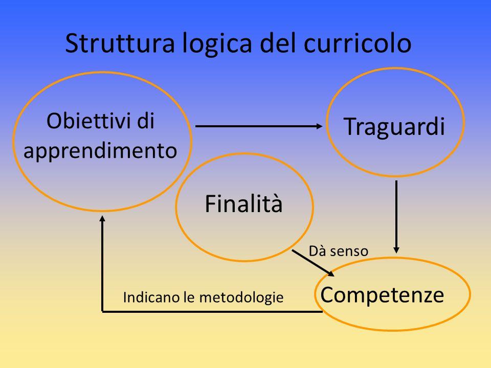 Struttura logica del curricolo