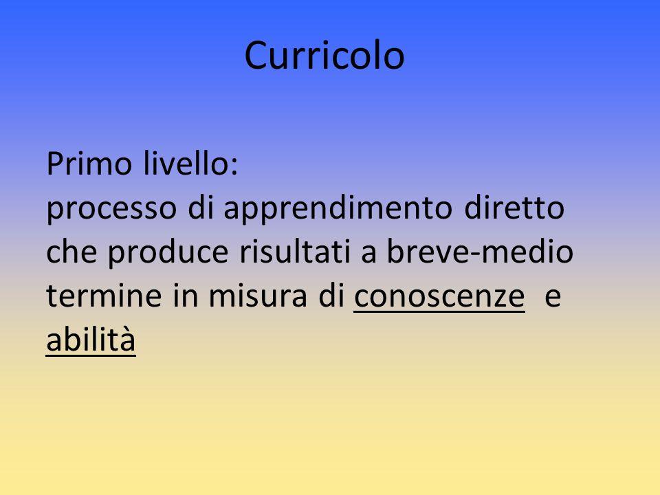 Curricolo Primo livello: processo di apprendimento diretto che produce risultati a breve-medio termine in misura di conoscenze e abilità.