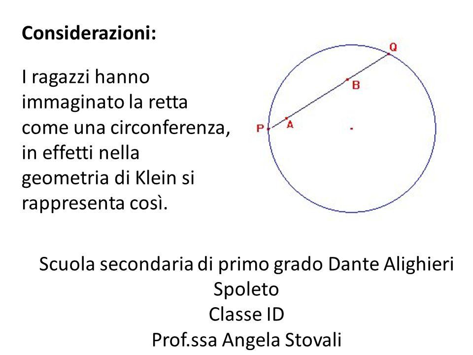 Scuola secondaria di primo grado Dante Alighieri Spoleto Classe ID