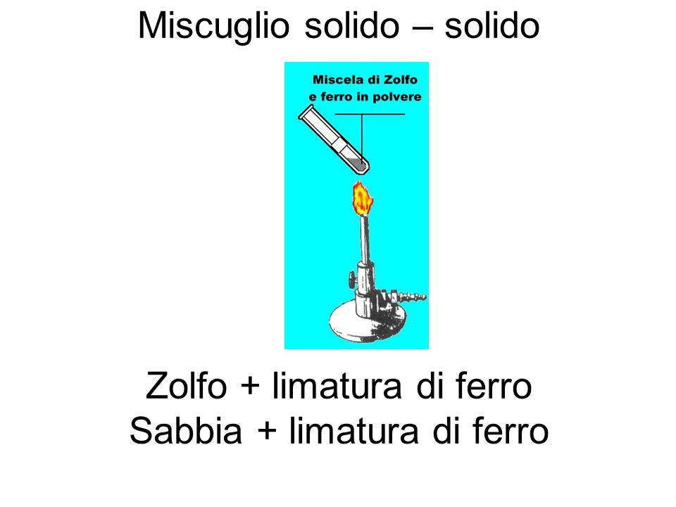 Miscuglio solido – solido Zolfo + limatura di ferro Sabbia + limatura di ferro