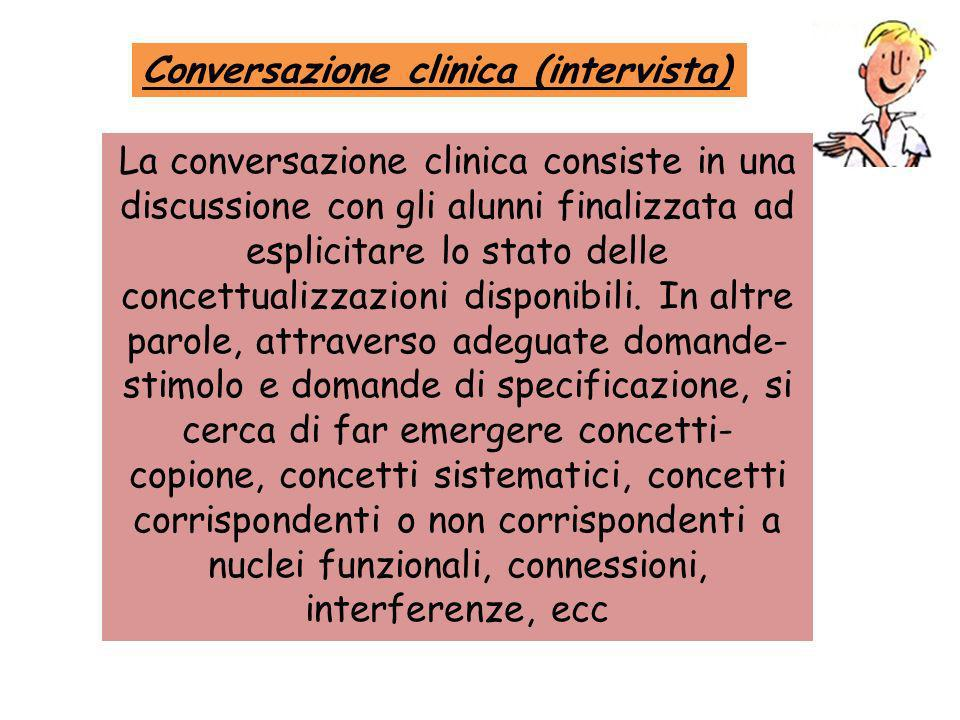 Conversazione clinica (intervista)