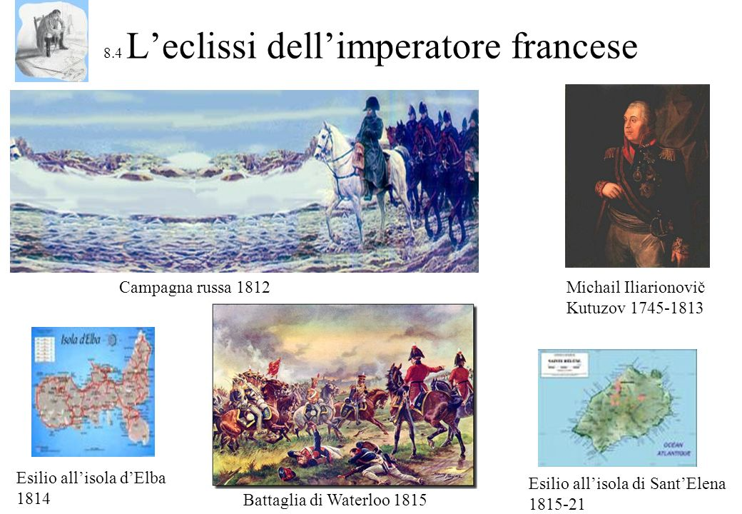 8.4 L'eclissi dell'imperatore francese