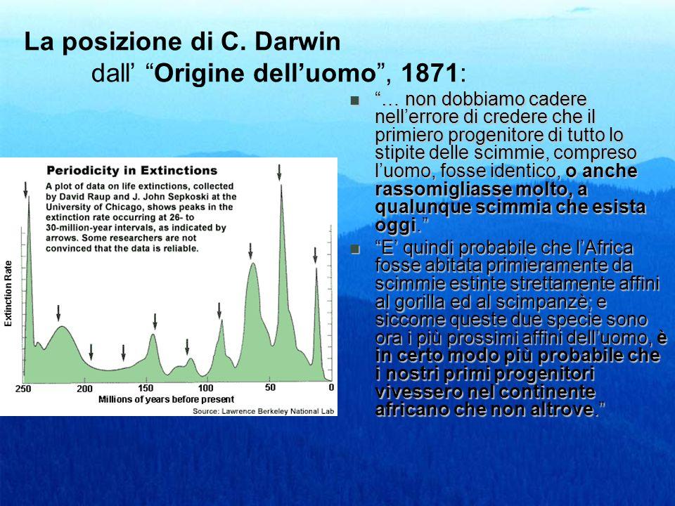 La posizione di C. Darwin dall' Origine dell'uomo , 1871: