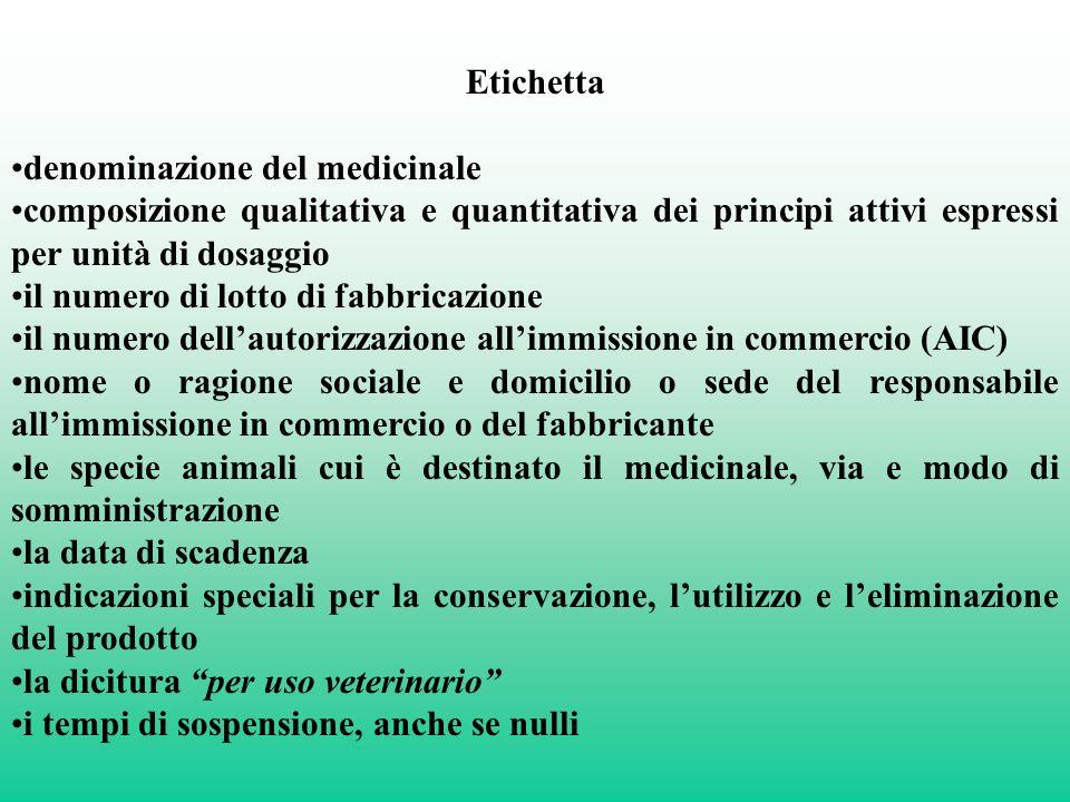 Etichetta denominazione del medicinale. composizione qualitativa e quantitativa dei principi attivi espressi per unità di dosaggio.