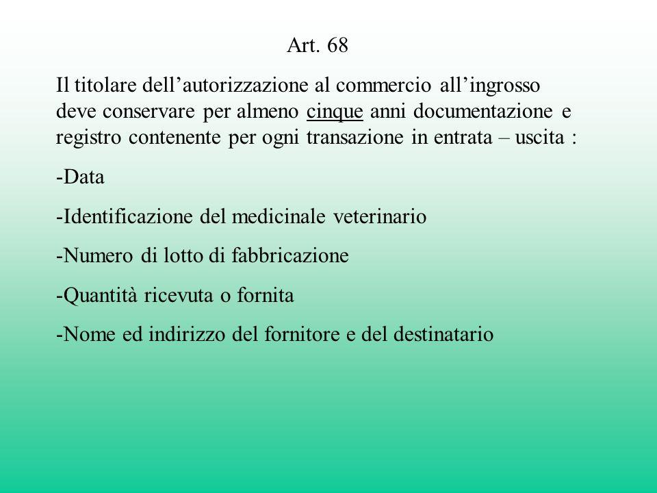 Art. 68