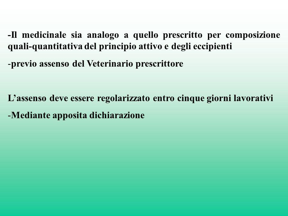 -Il medicinale sia analogo a quello prescritto per composizione quali-quantitativa del principio attivo e degli eccipienti