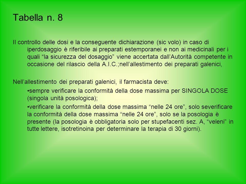 Tabella n. 8