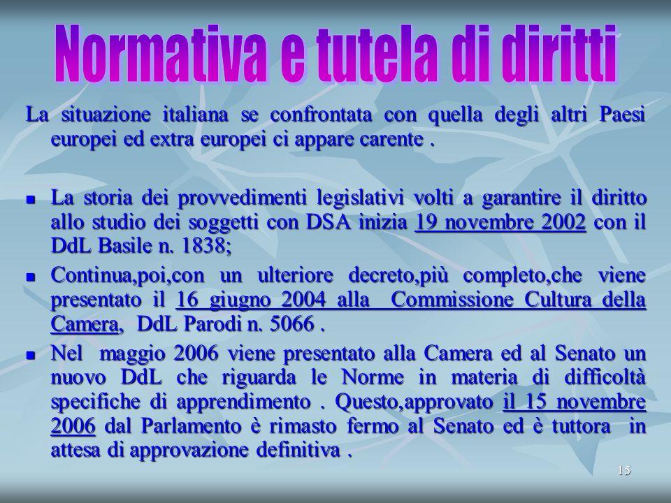 Normativa e tutela di diritti