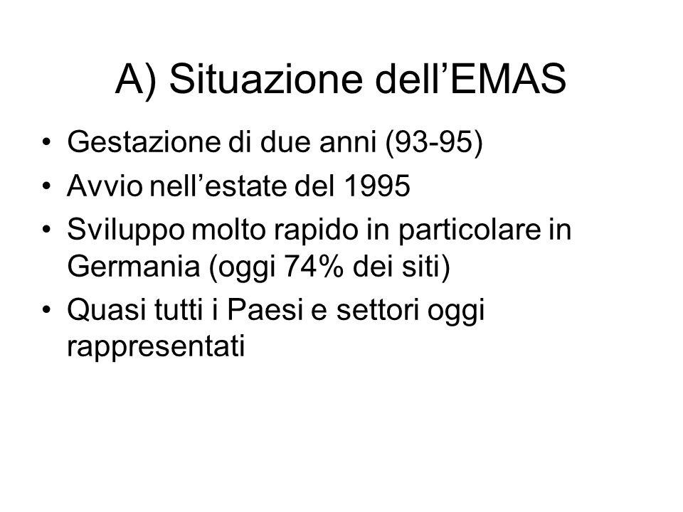A) Situazione dell'EMAS