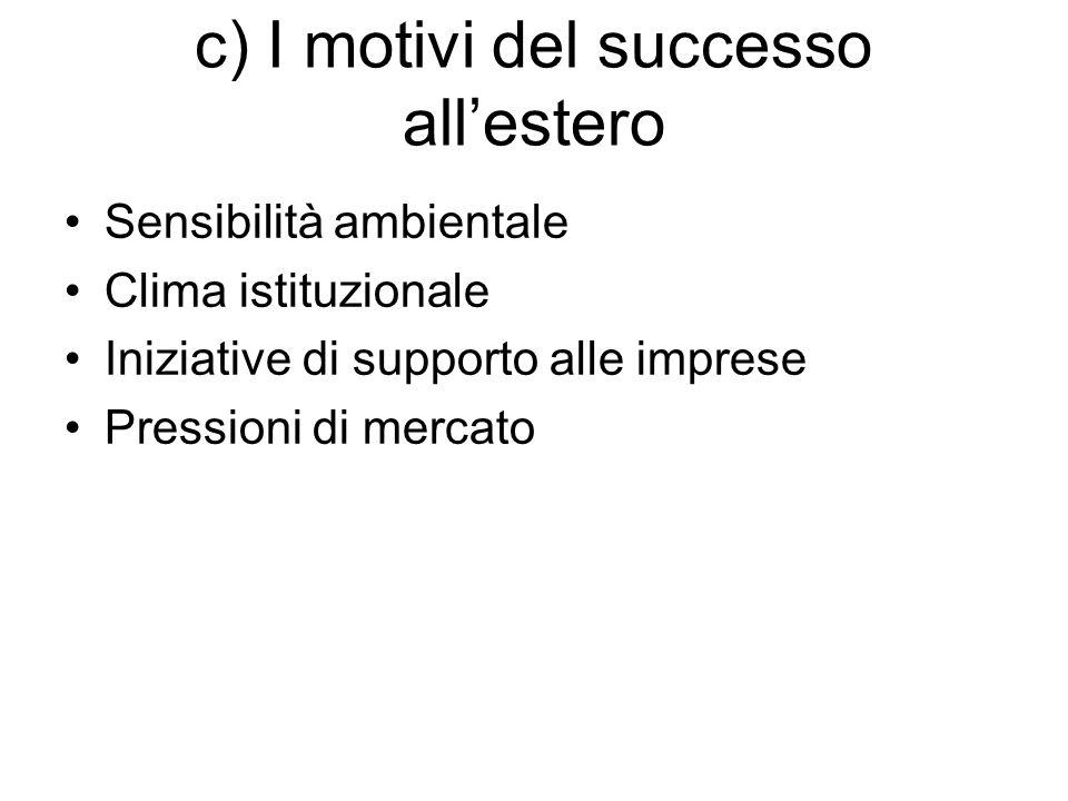 c) I motivi del successo all'estero