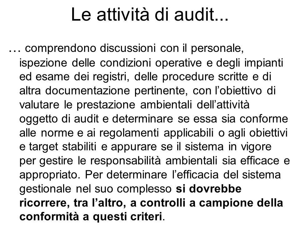 Le attività di audit...