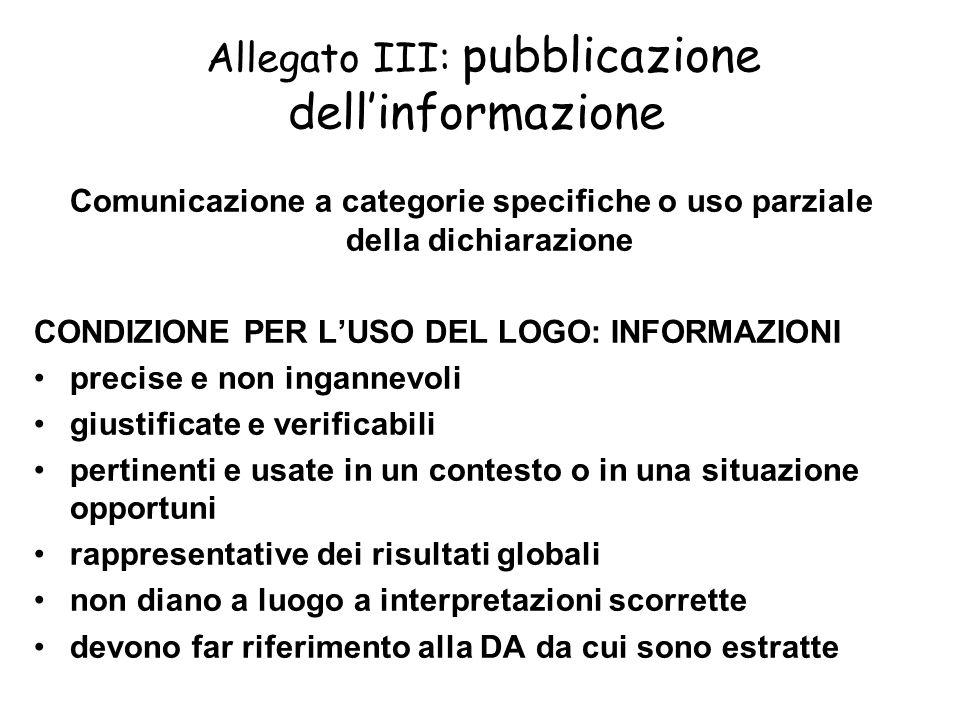 Allegato III: pubblicazione dell'informazione