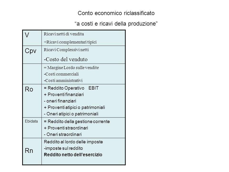 V Cpv Ro Rn Conto economico riclassificato