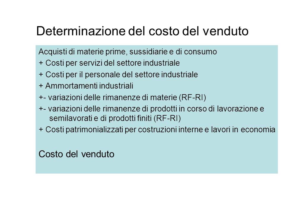 Determinazione del costo del venduto