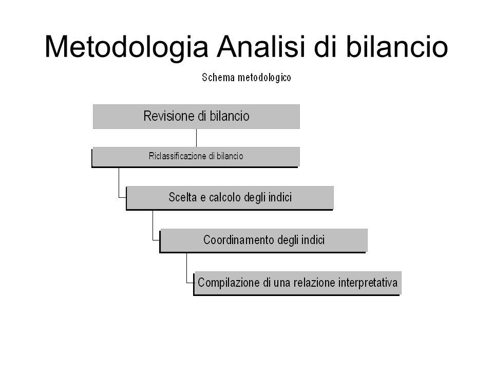 Metodologia Analisi di bilancio