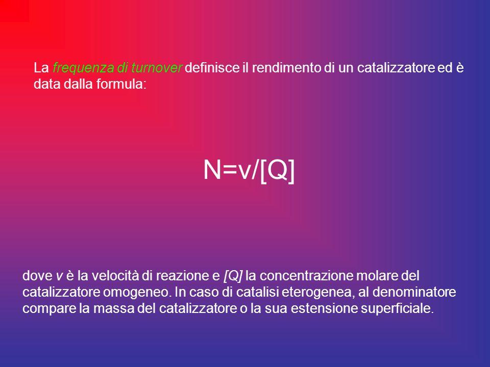 La frequenza di turnover definisce il rendimento di un catalizzatore ed è data dalla formula: