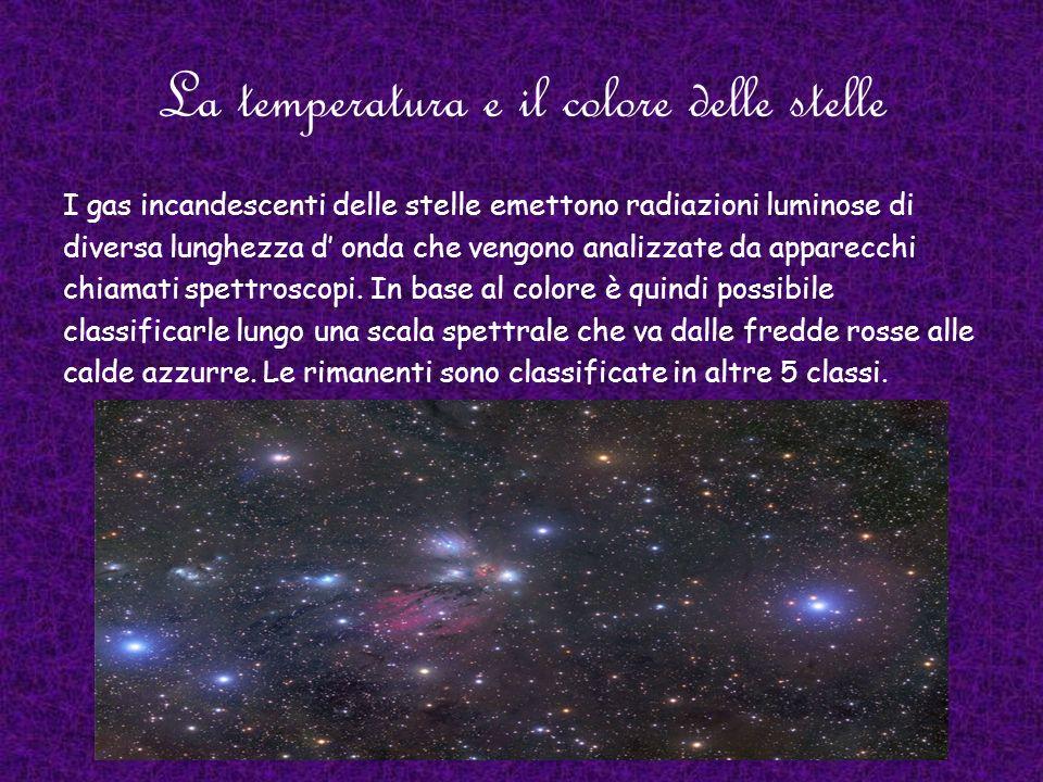 La temperatura e il colore delle stelle