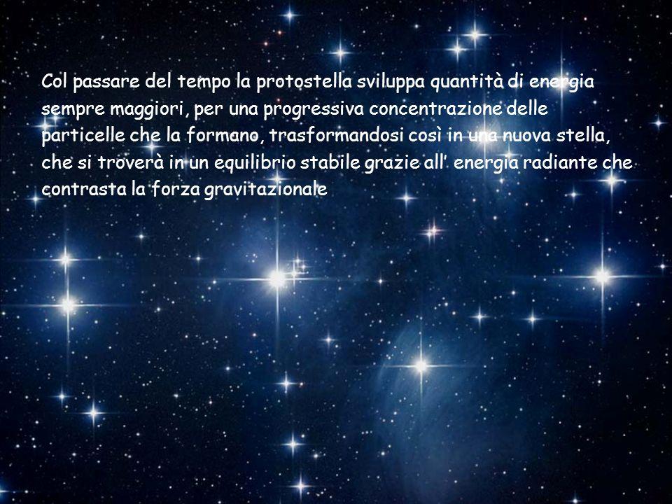 Col passare del tempo la protostella sviluppa quantità di energia