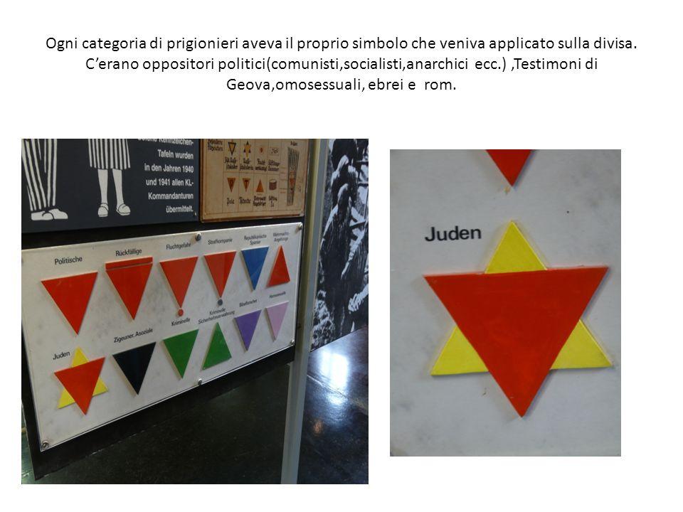 Ogni categoria di prigionieri aveva il proprio simbolo che veniva applicato sulla divisa.