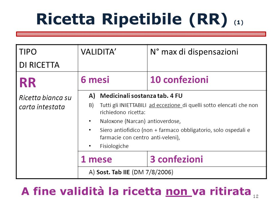 Ricetta Ripetibile (RR) (1)